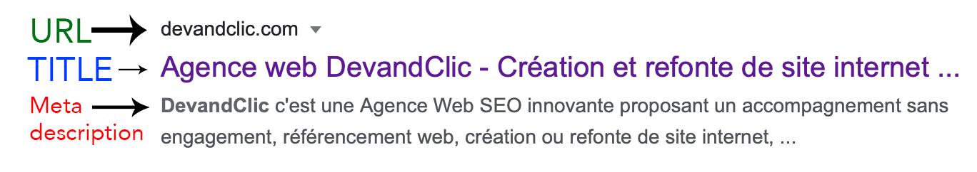 Google SERP Page DevandClic